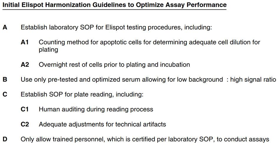 ELISPOT protocol